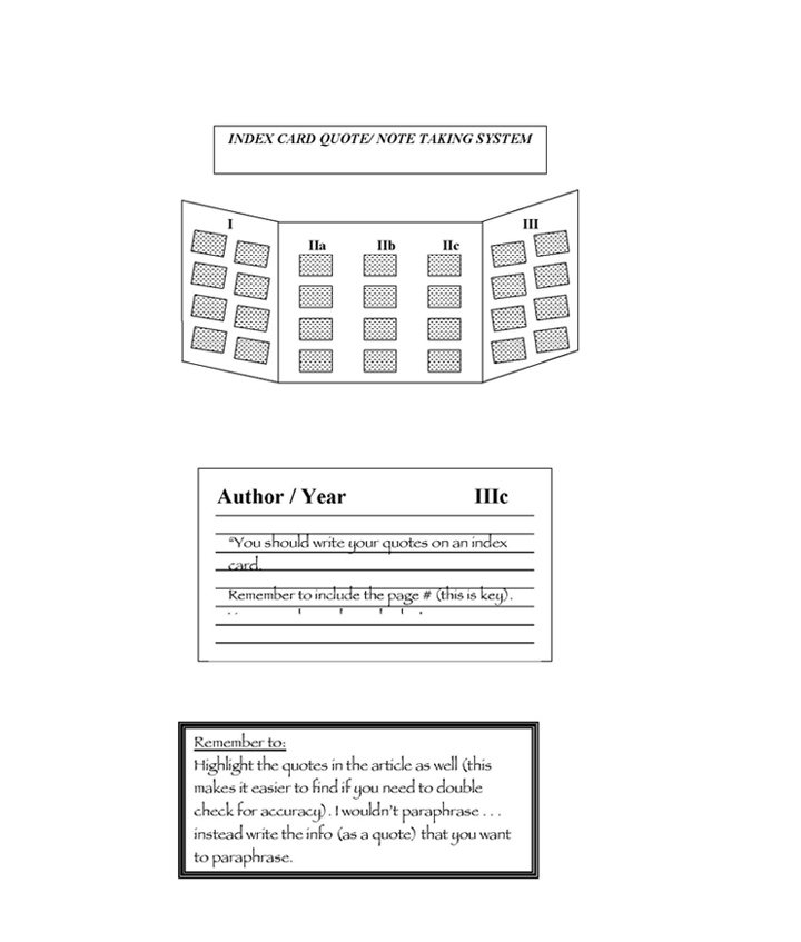 index card note taking system